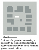 21_greenhouse-per-houses.jpg